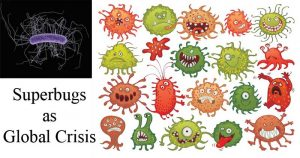 Superbugs as Global Crisis