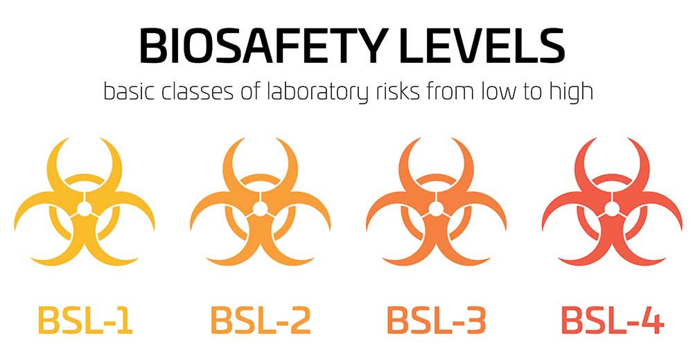 Biosafety Level 1, 2, 3 and 4